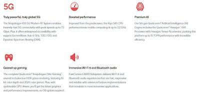 Spesifikasi Snapdragon 870