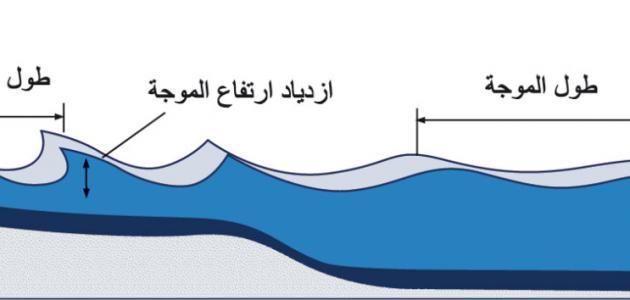 التسونامي أسبابه و خصائصه