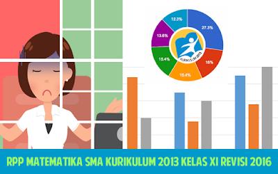 Download RPP MTK Kurikulum 2013 SMA Kelas XI Revisi 2016