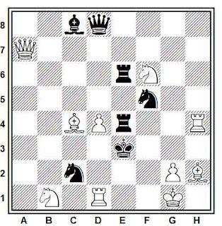 Problema de mate en 2 compuesto por Mircea Manolescu (1º Premio, Tournoi de Bucarest 1987)