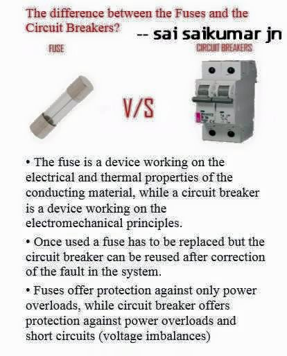 j electrical and electronics study portal q difference between difference between fuse box and circuit breaker at nearapp.co