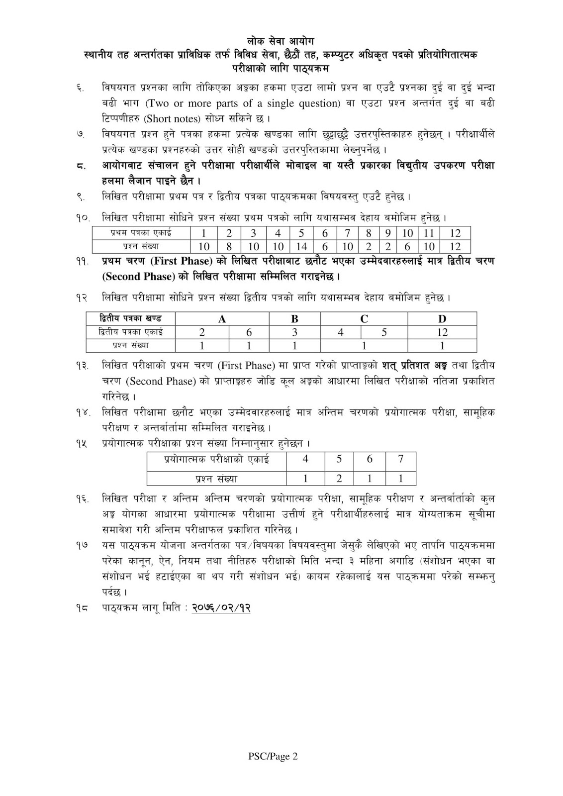 New Syllabus For Computer Officer And IT Officer 6th Level