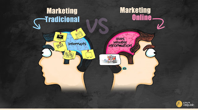 Marketing tradicional, marketing online