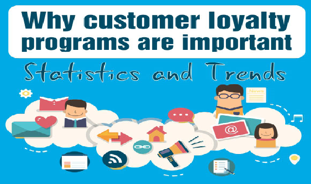 Why Customer Loyalty Programs Are Important Statistics and Trends #infographic