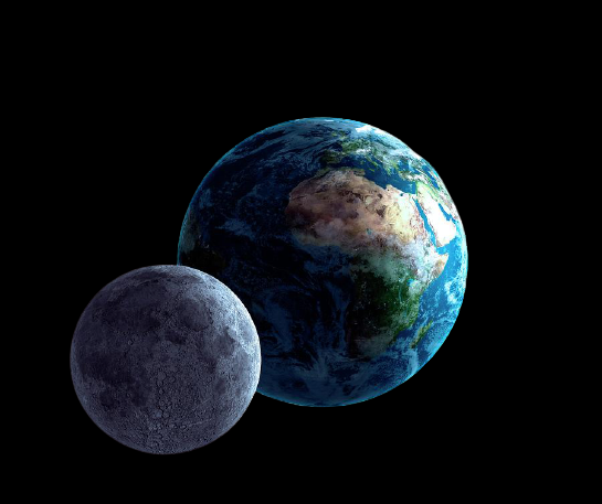 Earth and the moon connection