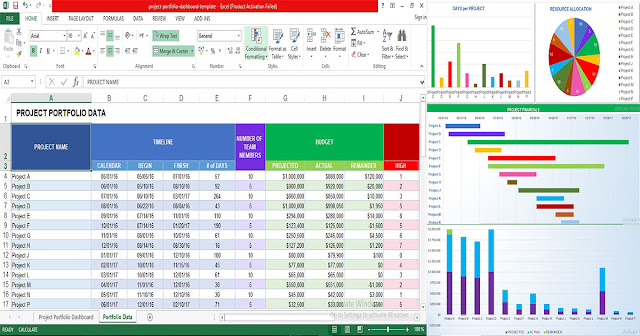 Project Portfolio Dashboard Template Excel Free Download