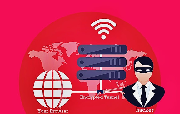 """<img src=""""VPN.jpg"""" alt=""""how to protect browser from hacker though VPN"""" title=""""What is VPN Networking"""">"""