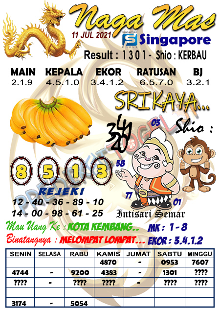 Syair Naga Mas SGP Minggu 11 Juli 2021