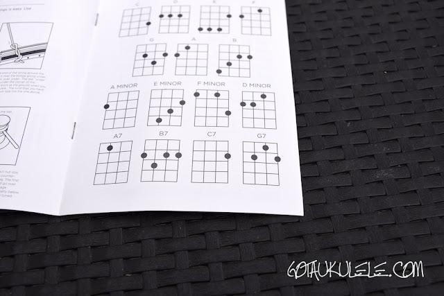 Cordoba U100CM Ukulele chord chart