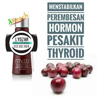 Ubat tiroid