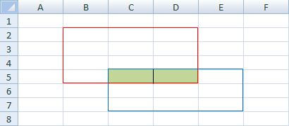 mengenal parameter intersect excel