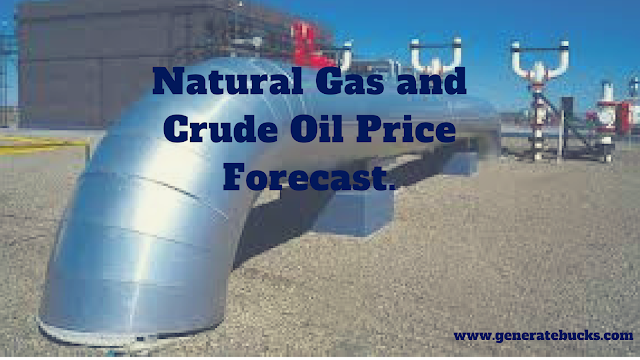 Natural Gas price