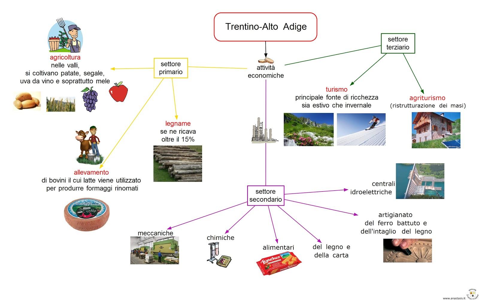 Trentino Alto Adige Artigianato paradiso delle mappe: trentino-alto adige: attività economiche