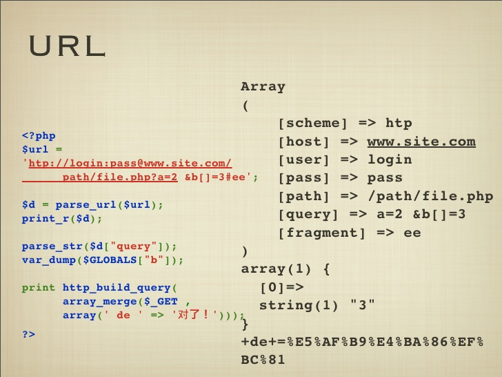 Parsing Domain From Url Examples Php Code Bugs Fixer