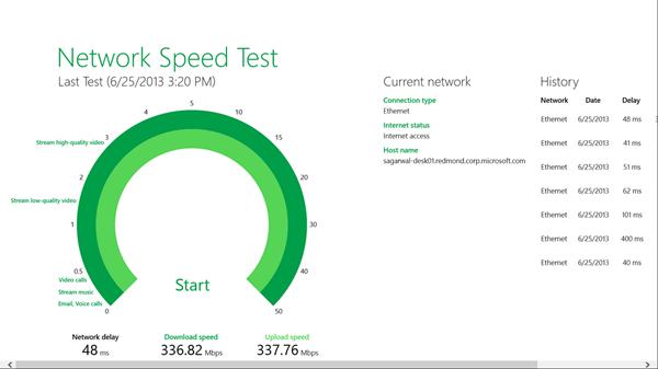 Aplikasi Network Speed Test untuk Windows 10