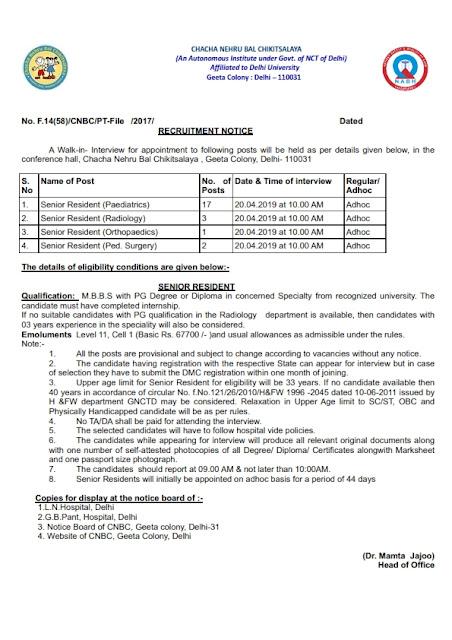 Senior Resident Posts in Chacha Nehru Bal Chikitsalaya