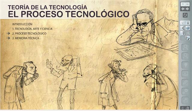 El proceso tecnológico. Libro Digital Text.