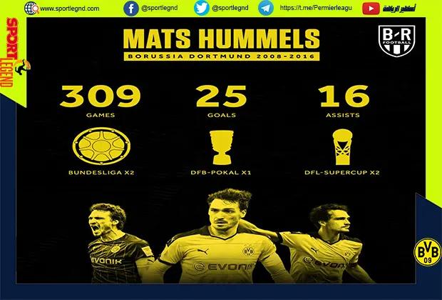 أفضل 10 لاعبين في تاريخ بوروسيا دورتموند