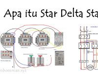 Apa itu Star Delta Starter?