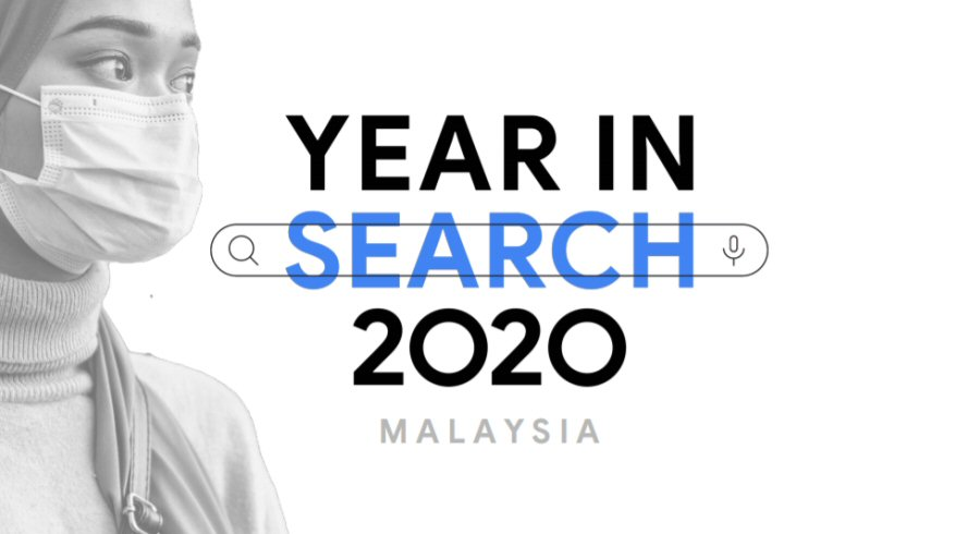 Search trends in Malaysia 2020