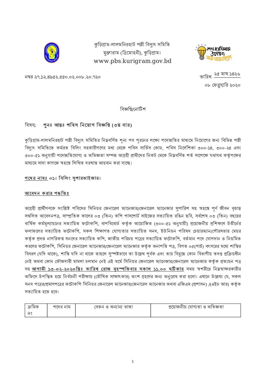 Kurigram palli biddut samity job 2020
