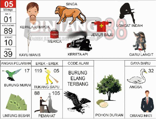 05 = Kepala Rampok, Singa, Jemur Baju, Loncat Indah, Merica, Kayu Manis, Kereta Api, Garu Langit.