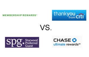 big credit card signup bonus