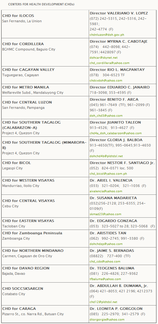 Quirino Memorial Medical Center Room Rates