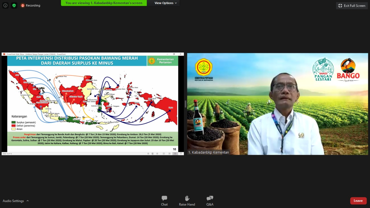 bango pangan lestari, sayurbox, tanihub untuk ketahanan pangan indonesia dan sejahterahkan petani