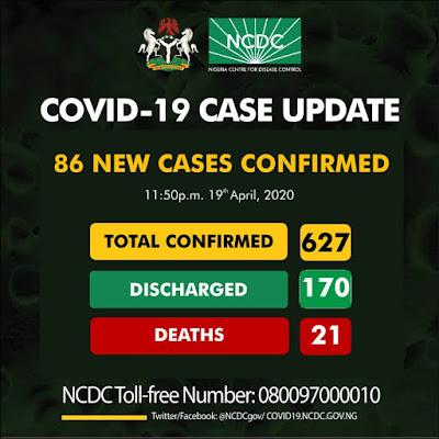 Ncdc corona virus update