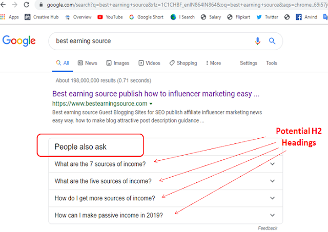 How to write quality content for Google SEO