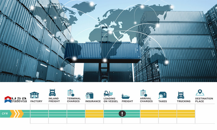 COST AND FREIGHT, incoterms