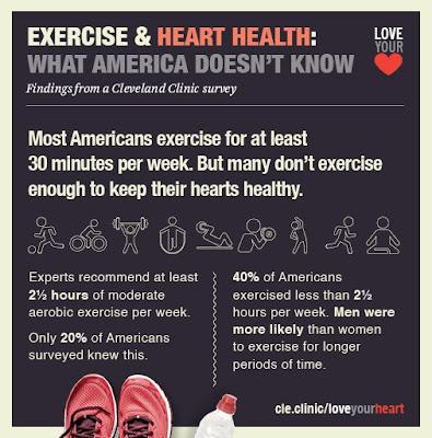 heart-health-America