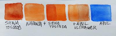 """<alt=""""oscurecer el Color Naranja""""/>"""