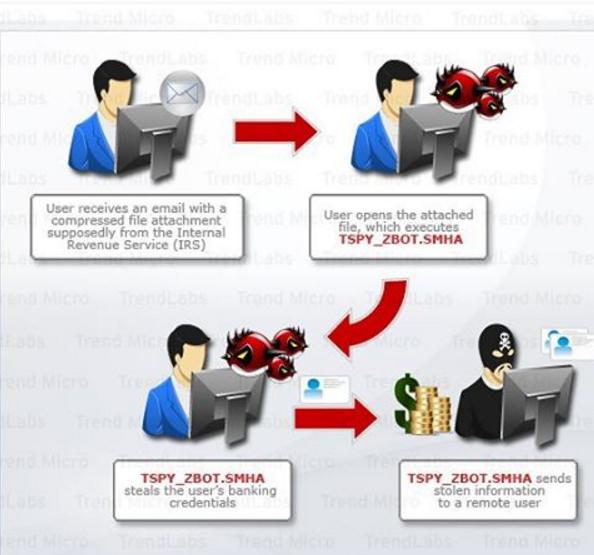 Cybercrime Cyber Crime Dalam Kegiatan Perbankan