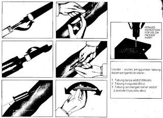 Venipuncture Sistem Tabung
