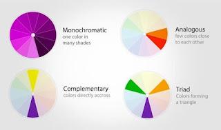 لماذا هي مهمة اختيار الألوان لهوية علامتك التجارية ؟