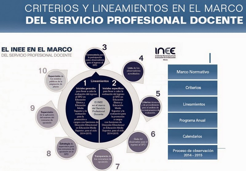 http://www.inee.edu.mx/index.php/servicio-profesional-docente