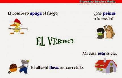 http://cplosangeles.juntaextremadura.net/web/edilim/curso_3/lengua/el_verbo_3/el_verbo_3.html