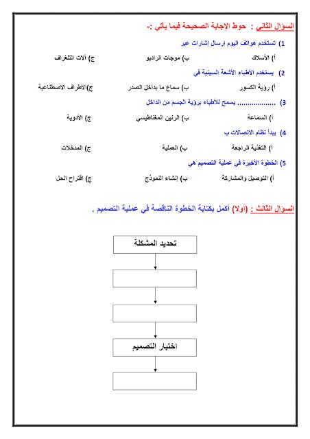 ورقة عمل الدرس الثالث عملية التصميم علوم