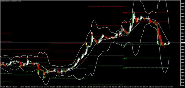 Profit Master V.3 -Forex Illumination-