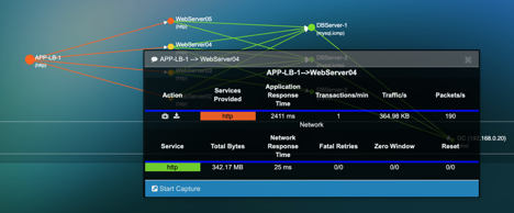 Datacenter Dummy: VMware NSX vs Cisco ACI and the need for Visibility