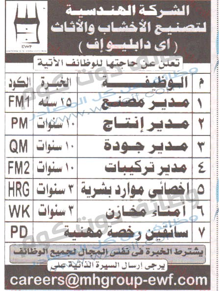 وظائف الاهرام الجمعة 13 ديسمبر 13/12/2019 على وظائف دوت كوم