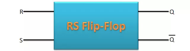 What-is-flip-flop-and-types?