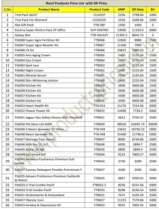 Rmcl Products Price List