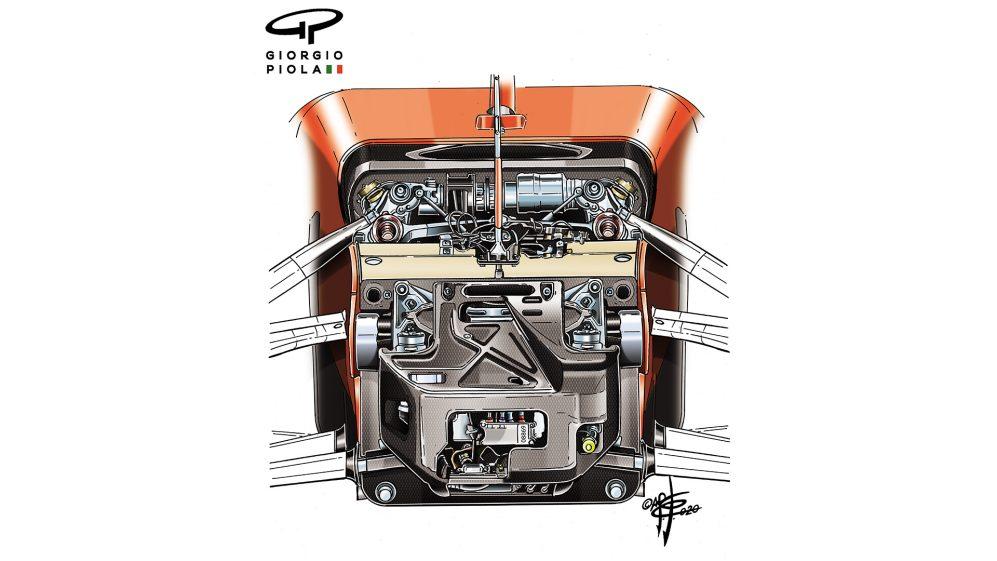 Ferrari ficou com o nariz mais largo, o que facilita as embalagens - e agora os Scuderia são os 'estranhos' ...