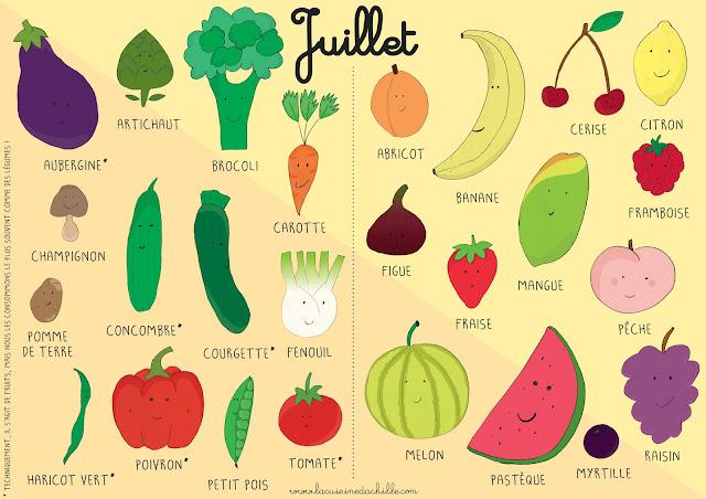 calendrier fruits et légumes enfants juillet