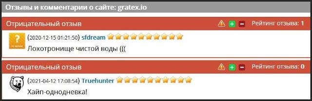 gratex.io отзывы о сайте