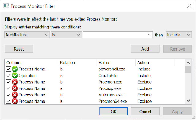 PROCMON Filter View showing filtering on powershell process name and CreateFile operation.