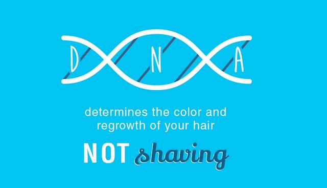 Shaving hair myths by Dr. Shazia Ali